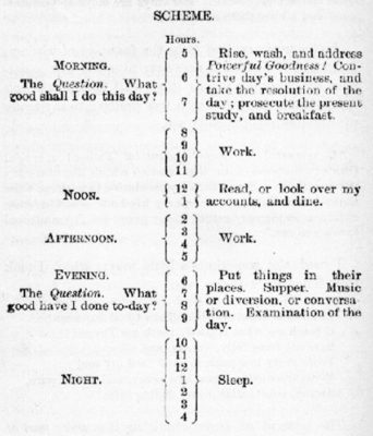 work dairy how to be productive